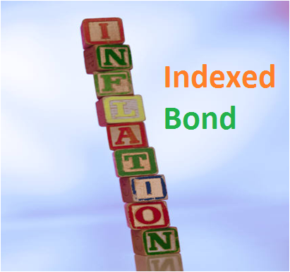 Things to know about Inflation Indexed Bond